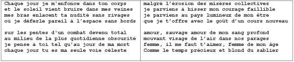Gaston Miron poème