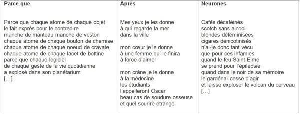 Poèmes de Gérald Godin
