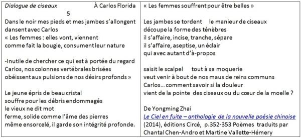 Poème de Yongming Zhai