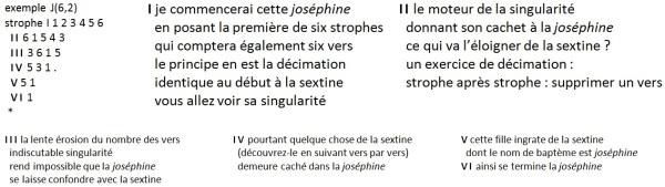 Jacques Roubaud _ Josephine