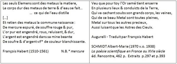 Poésie scientifique Schmidt p.297_393