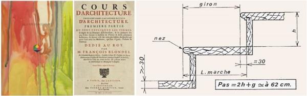 FonderieDarling_CatalogueUllaVonBrandenburg_FrancoisBlondel1645