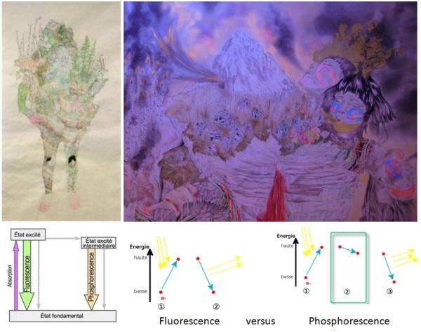 laposte2016_marigoldsantos_fluorescenceversusphosophorescence